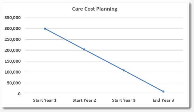 cost-planning-graph
